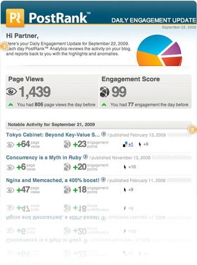 screenshot_dailyengagement